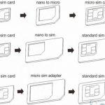 Noosy Nano, Micro, Standaard SIM-kaart Adapter